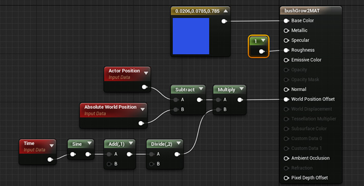Vertex Animation: Scaling Around a Pivot Offset – Jess's UE4